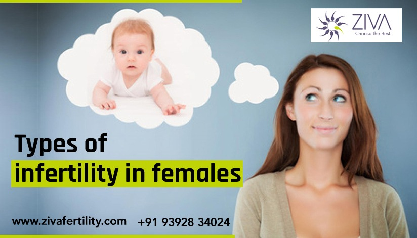 Make a Call to know the types of infertility in women and its treatments at Ziva Fertility Center, One of the best IVF Clinics in Hyderabad