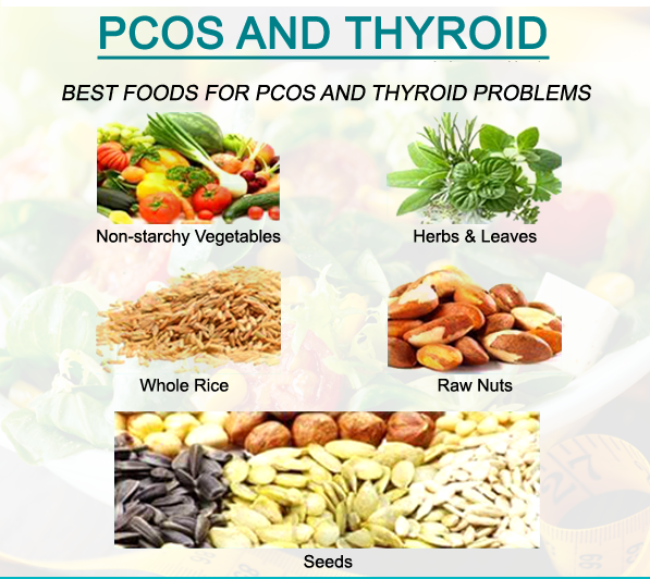 Best diet plan for thyroid and PCOS patients at Ziva Fertility Center Hyderabad, ivf fertility center near Kompally